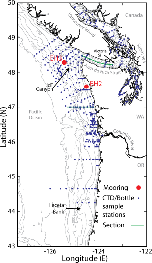 Map of project model domain with locations of observational data. Bathymetry contours are at 30, 50, 100, 180, 500, 1000, 2000, 3000, and 4000 m depth. (Credit S. A. Siedlecki, University of Washington)