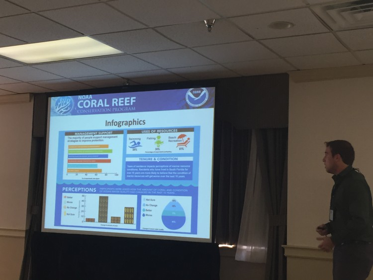 NCCOS social scientist, Matt Gorstein, presents results of the socioeconomic monitoring of coral reef communities.