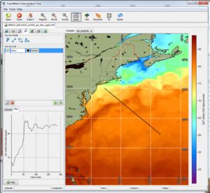 NOAA CoastWatch (East Coast Region) Offering Second Annual Ocean Satellite Data Training Course