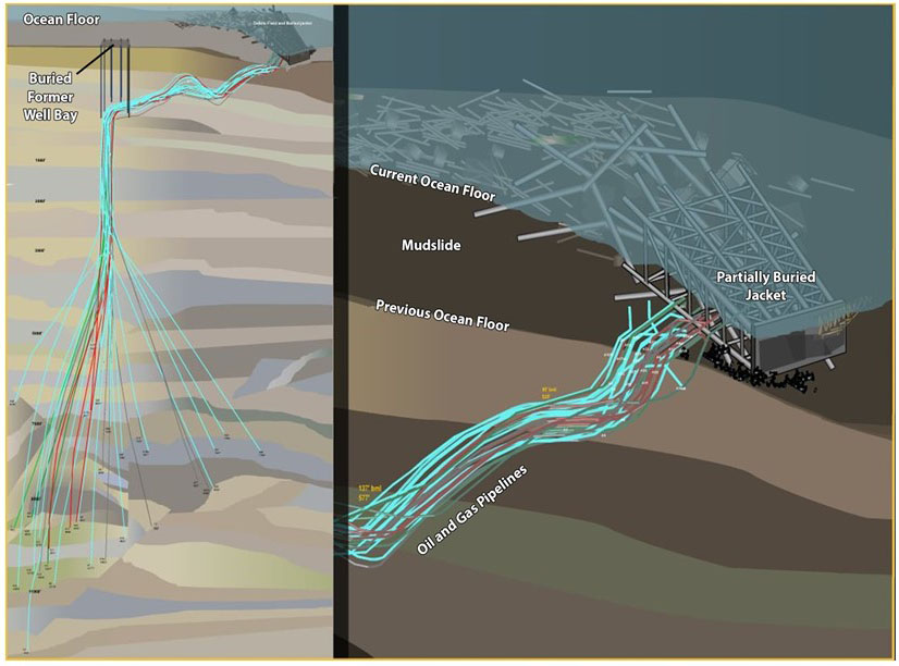 Illustration of the collapsed well jacket and damaged pipes from Taylor Energy's Mississippi Canyon 20 Platform in the Gulf of Mexico.