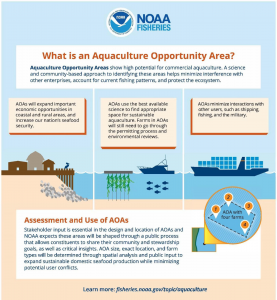 NCCOS Spatial Science Will Inform National Aquaculture Opportunity Areas